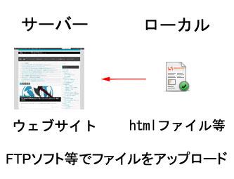 wordpresstoha01